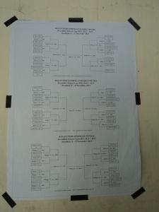 Jadwal Pertandingan antar SMA Kegiatan Suxteen Cup