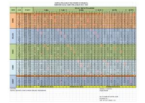 jadwal pelajaran 14-15